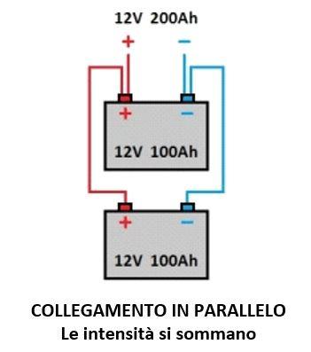 Collegamento batterie in parallelo